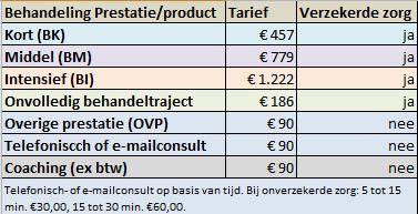 tarieven2016-2